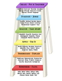 Bloom's Taxonomy Question Prompts Poster/Banner