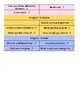 Blooms Taxonomy Question Stems