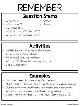 Bloom's Taxonomy Question S... by Stephanie Elkowitz | Teachers ...