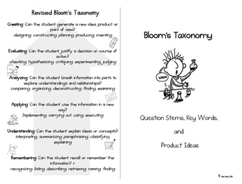 Bloom's Taxonomy Questioning Cards on Half Pages