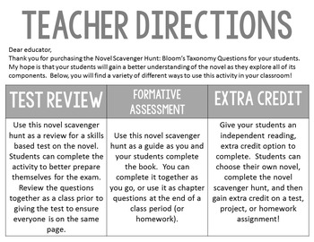 novel scavenger hunt based on bloom 39 s taxonomy by the superhero teacher. Black Bedroom Furniture Sets. Home Design Ideas