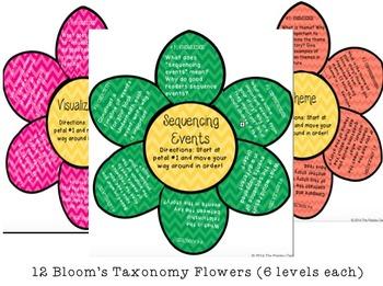 Bloom's Taxonomy: Upper Elementary Reading Response