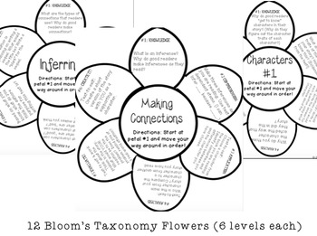 Bloom's Taxonomy: Upper Elementary Reading Response