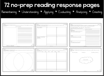 Blooms Taxonomy Reading Responses – Activity Pack (72 Activities)