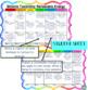 Blooms Taxonomy Renewable Energy Activities