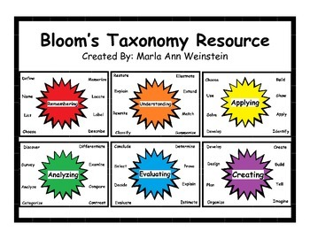 Bloom's Taxonomy Resource