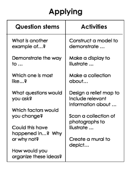 Bloom's Taxonomy Stem Questions and Activities