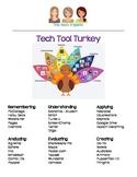 Blooms Taxonomy: Tech Tool Turkey