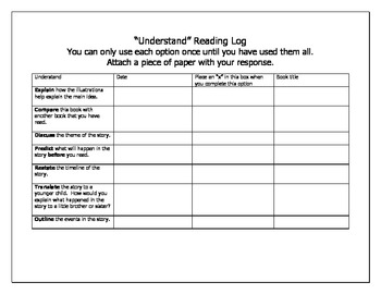 "Bloom's Taxonomy ""Understand"" Reading Log"