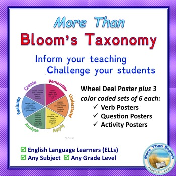 More Than BLOOM'S TAXONOMY:  Wheel Deal Poster, Verbs, Questions, and Activities