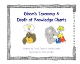 Bloom's Taxonomy and Depth of Knowledge Charts