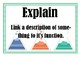 Bloom's Taxonomy for Science - posters