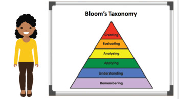 Bloom's Taxonomy high order poetry lesson - What has happened to Lulu