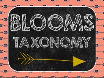 Blooms Taxonomy (tribal theme)