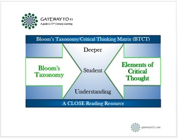 Bloom's Taxonomy/Critical Thinking Guiding Questions (BTCT Matrix)