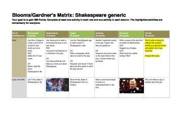 Shakespeare Activity Matrix