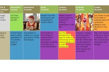 Little Miss Sunshine Activity matrix
