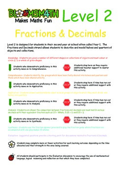 Bloomsmath Differentiated Fractions and Decimals Maths Activities for Year 1