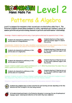 Bloomsmath Differentiated Patterns and Algebra Maths Activities for Year 1
