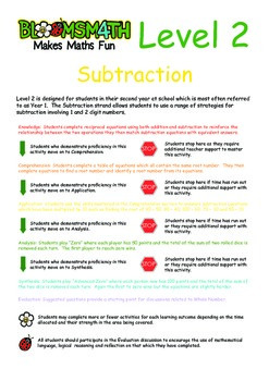 Bloomsmath Differentiated Subtraction Year 1 Maths Activities