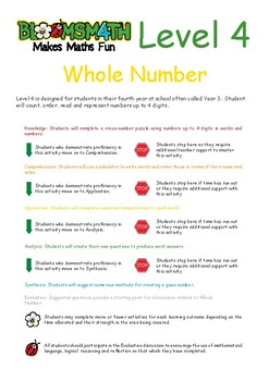 Bloomsmath Differentiated Whole Number Maths Activities for Year 3