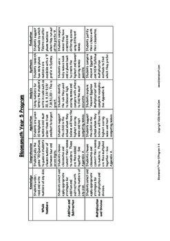 Bloomsmath Original Year 5 Differentiated Maths Program