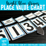 Place Value Chart Display // Bright Blue {Stripes}
