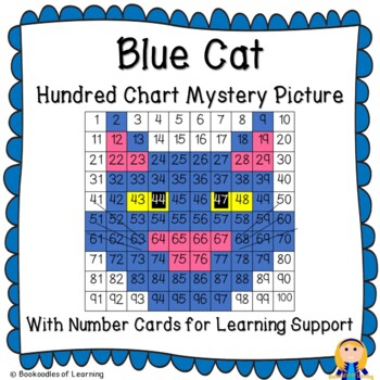Blue Cat Hundred Chart Mystery Picture with Number Cards for Support