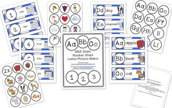 Blue Chevron Letter and Number Cards