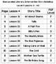 Blue LLI Sentence Strips for Retelling Lessons 31-40 Level F
