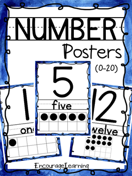 Blue Number Posters