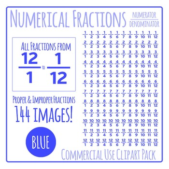 Blue Numerical Fractions - Numerator and Denominator Comme