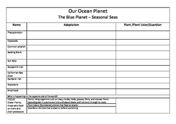 Blue Planet - Seasonal Seas Documentry - Plants, Plant Eaters and Guardians