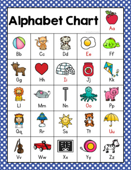 Blue Polka Dot Alphabet Posters & Word Wall Cards