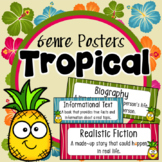 Hawaiian/Tropical Theme ~ Genre Posters