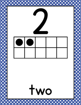 Blue Polka Dot Number Cards and Posters 0-20