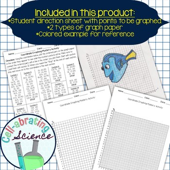 Blue Tang Fish Coordinate Graphing Mystery Activity (1st quadrant)