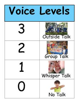 Blue Voice Level Chart