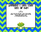 Blue and Green Chevron Frog Themed Attendance and Lunch Cl