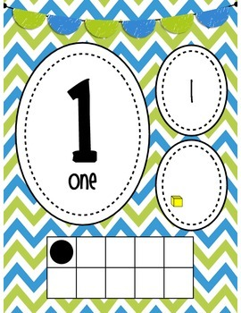 Blue and Green Chevron Numbers 1-20 (Great for Ocean Theme)