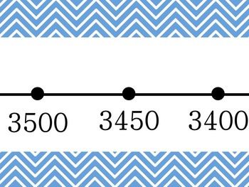 Blue and Green Customizable Chevron Timeline Kit 3500 BC - 2050 Ancient History