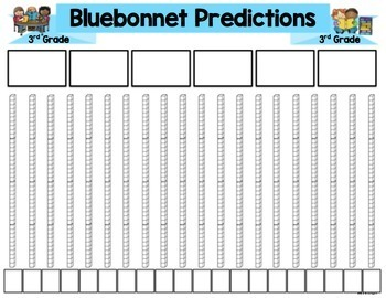 Bluebonnet Predictions