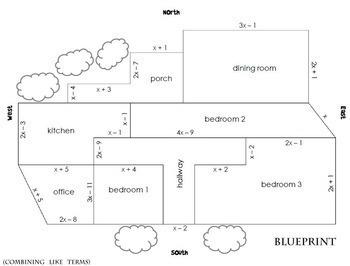 Adding Polynomials Blueprint Activity