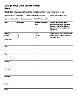 Blueprint for a Dream Room GATE Scale Activity