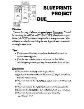 Blueprints Project: Finding Area and Perimeter