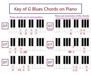 """12-Bar Blues Improvisation 