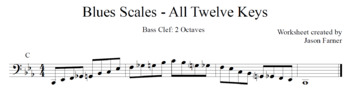 Blues Scales - Bass Clef