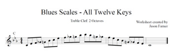 Blues Scales - Three Clefs