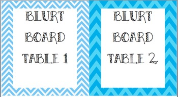 Blurt Board Table Groups