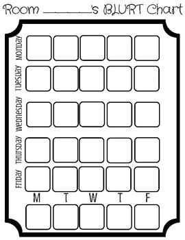 Blurt Chart